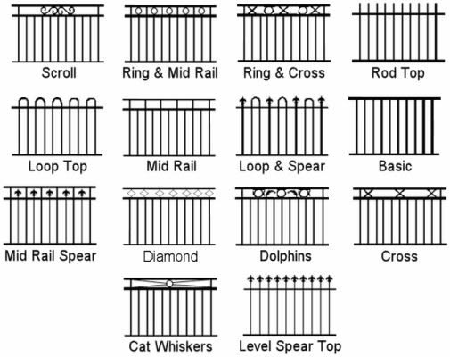 Just Like Grandma had complete with matching gates. - Fencing  Gates